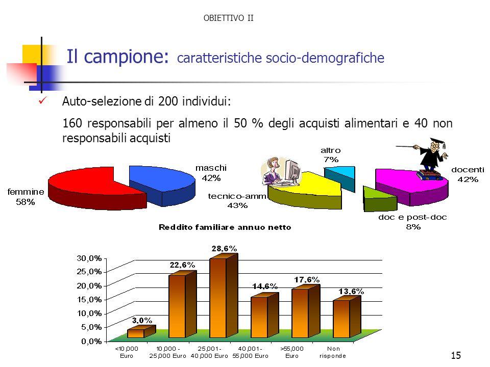 Il campione: caratteristiche socio-demografiche