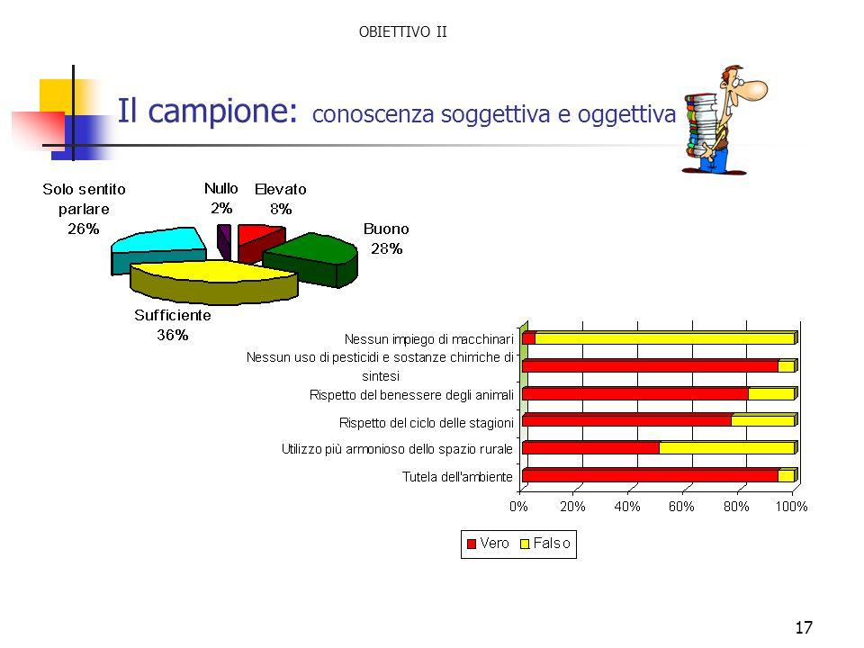 Il campione: conoscenza soggettiva e oggettiva