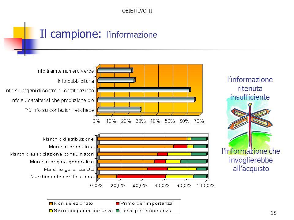 Il campione: l'informazione