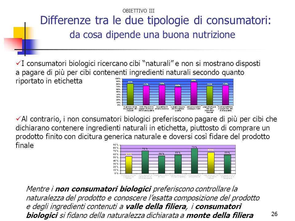 Differenze tra le due tipologie di consumatori: