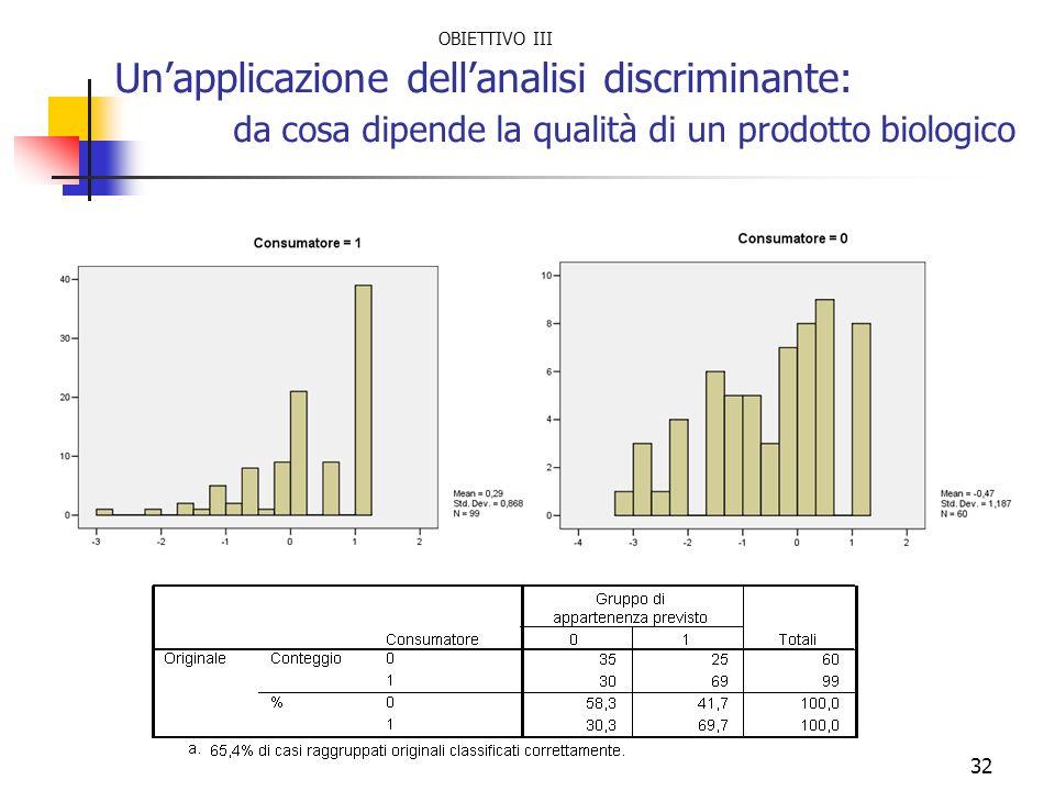 OBIETTIVO III Un'applicazione dell'analisi discriminante: da cosa dipende la qualità di un prodotto biologico.
