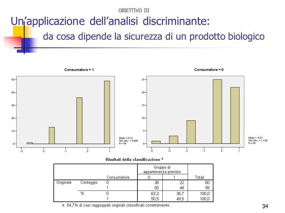 OBIETTIVO III Un'applicazione dell'analisi discriminante: da cosa dipende la sicurezza di un prodotto biologico.