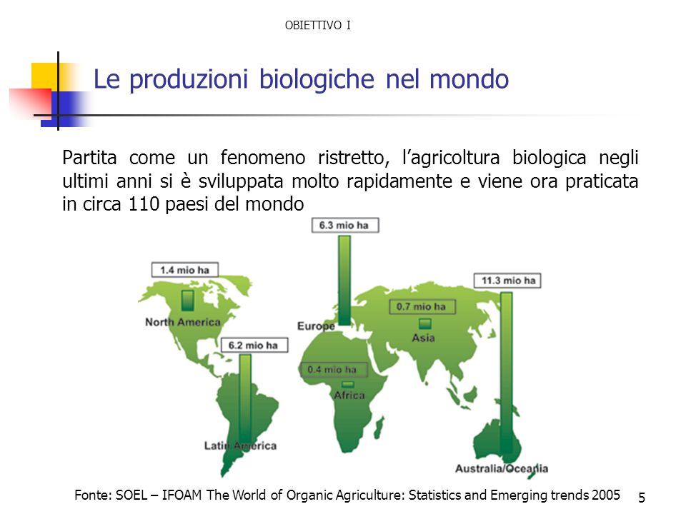 Le produzioni biologiche nel mondo