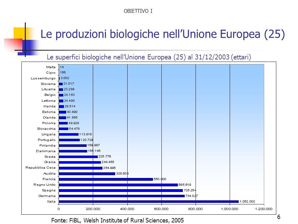 Le produzioni biologiche nell'Unione Europea (25)