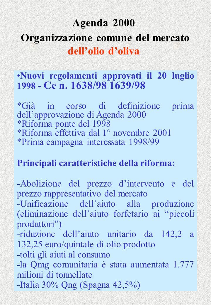 Agenda 2000 Organizzazione comune del mercato dell'olio d'oliva