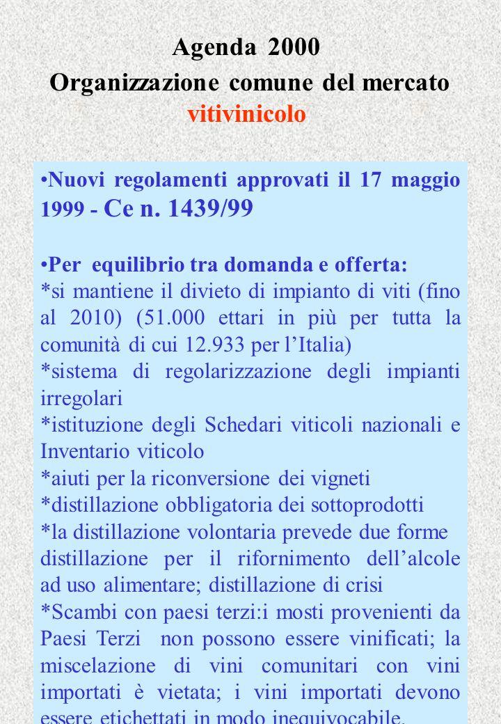 Agenda 2000 Organizzazione comune del mercato vitivinicolo
