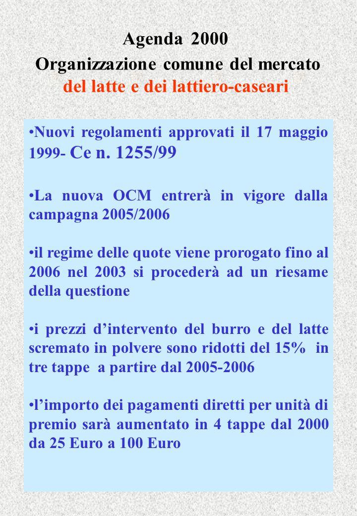 Agenda 2000 Organizzazione comune del mercato del latte e dei lattiero-caseari