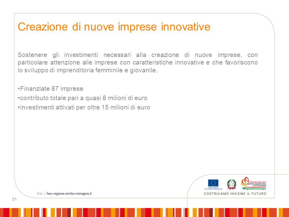 Creazione di nuove imprese innovative