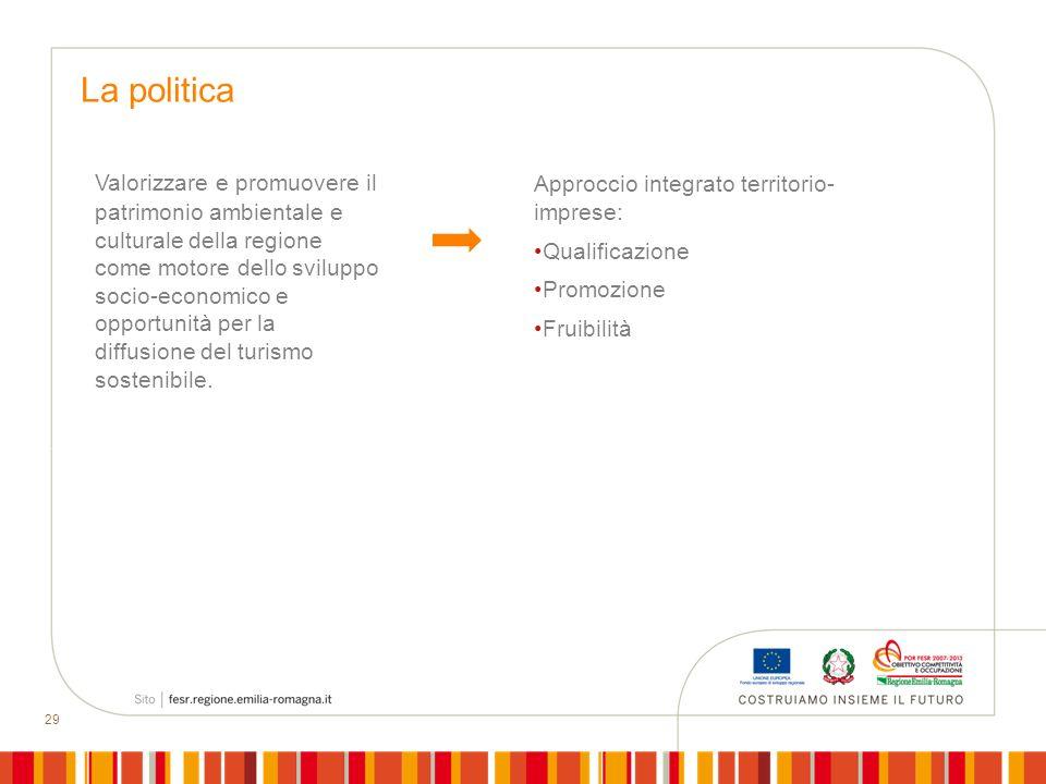 La politica Approccio integrato territorio-imprese: Qualificazione. Promozione. Fruibilità.