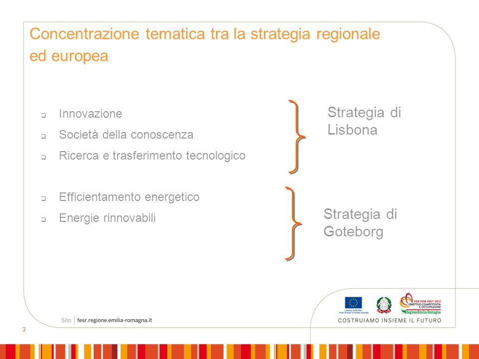 Concentrazione tematica tra la strategia regionale ed europea