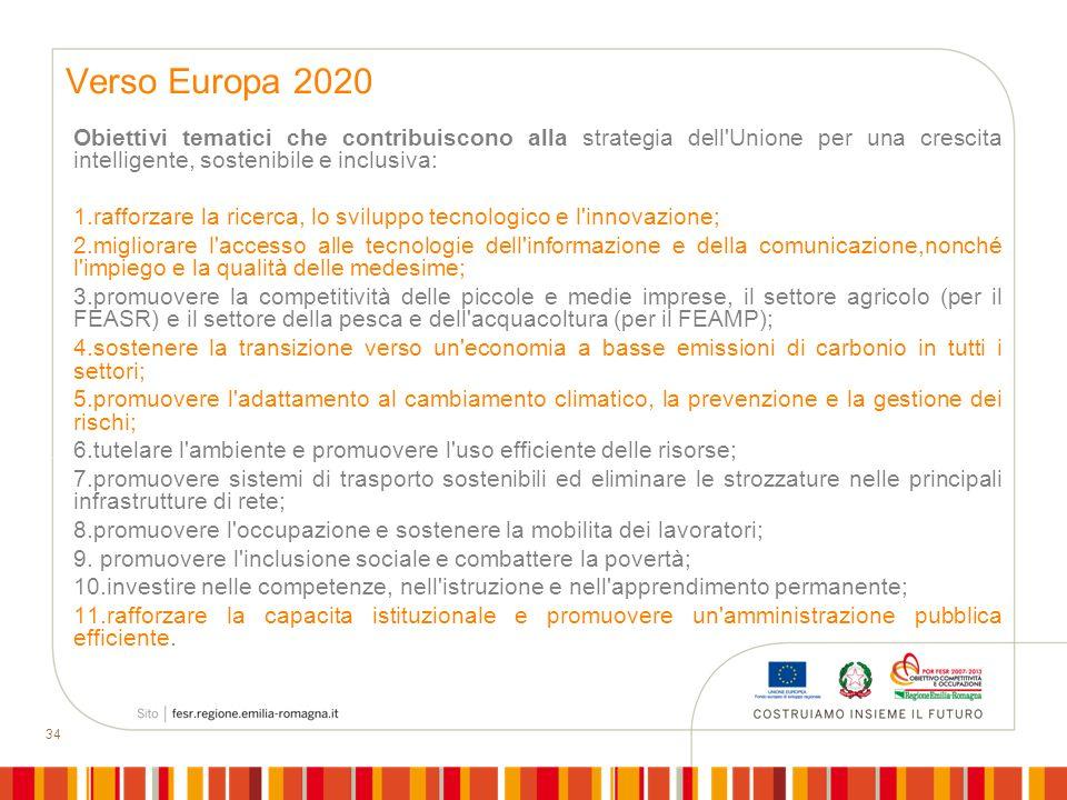 Verso Europa 2020 Obiettivi tematici che contribuiscono alla strategia dell Unione per una crescita intelligente, sostenibile e inclusiva: