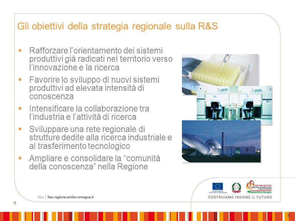 Gli obiettivi della strategia regionale sulla R&S