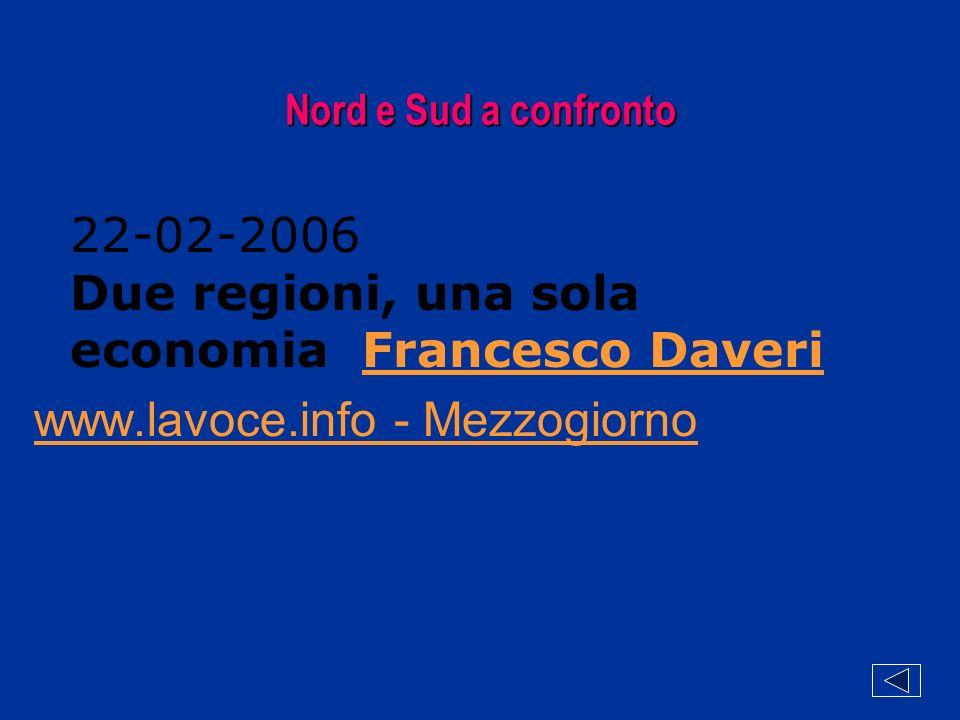 Nord e Sud a confronto 22-02-2006 Due regioni, una sola economia Francesco Daveri www.lavoce.info - Mezzogiorno