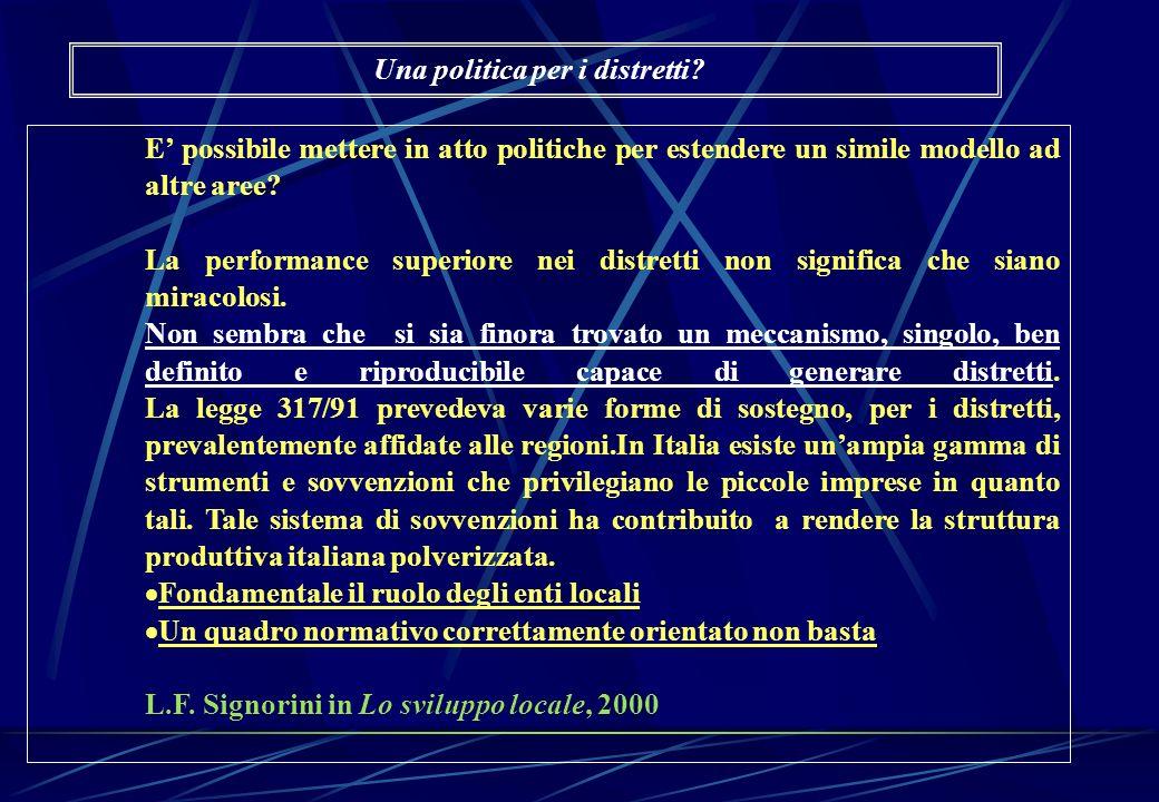Modelli locali di sviluppo e distretti industriali ppt for Struttura politica italiana