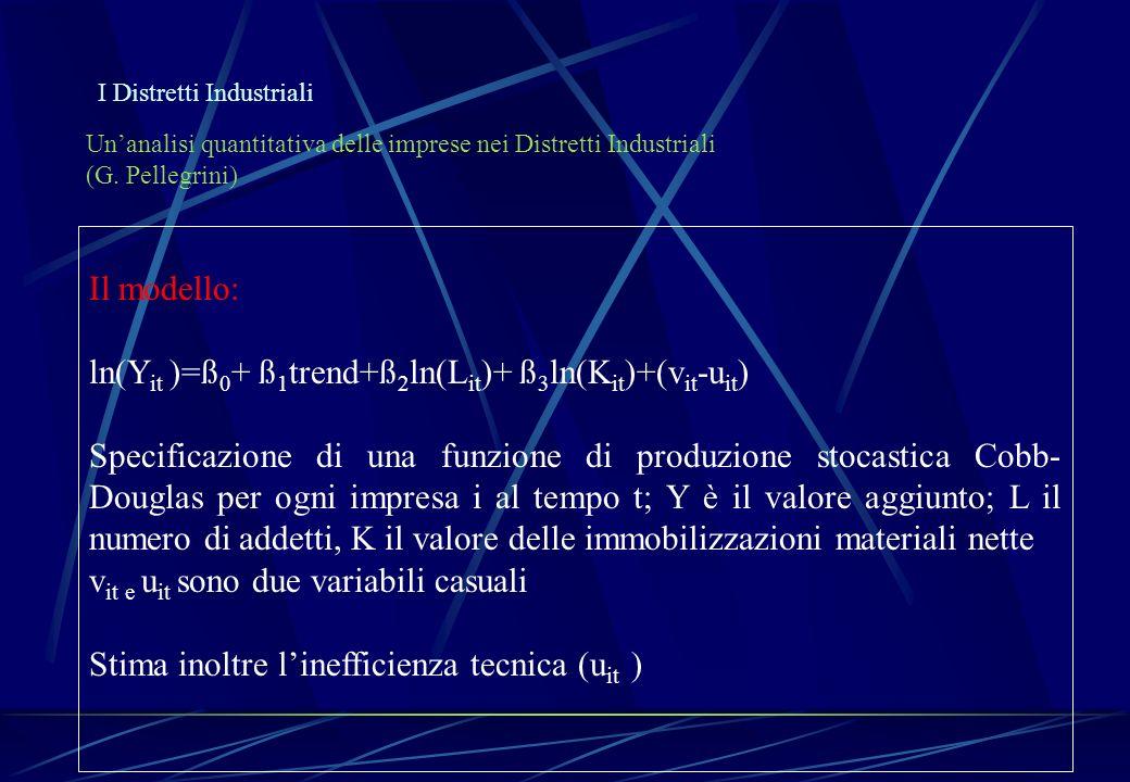 ln(Yit )=ß0+ ß1trend+ß2ln(Lit)+ ß3ln(Kit)+(vit-uit)