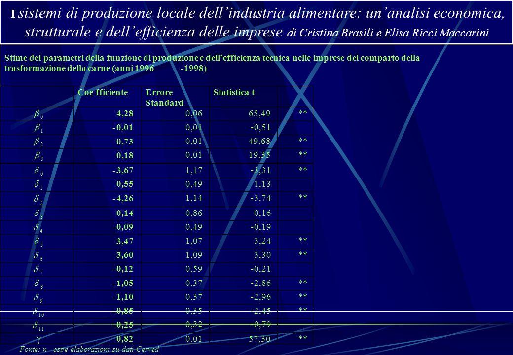 I sistemi di produzione locale dell'industria alimentare: un'analisi economica, strutturale e dell'efficienza delle imprese di Cristina Brasili e Elisa Ricci Maccarini