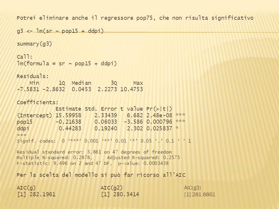 g3 <- lm(sr ~ pop15 + ddpi) summary(g3) Call: