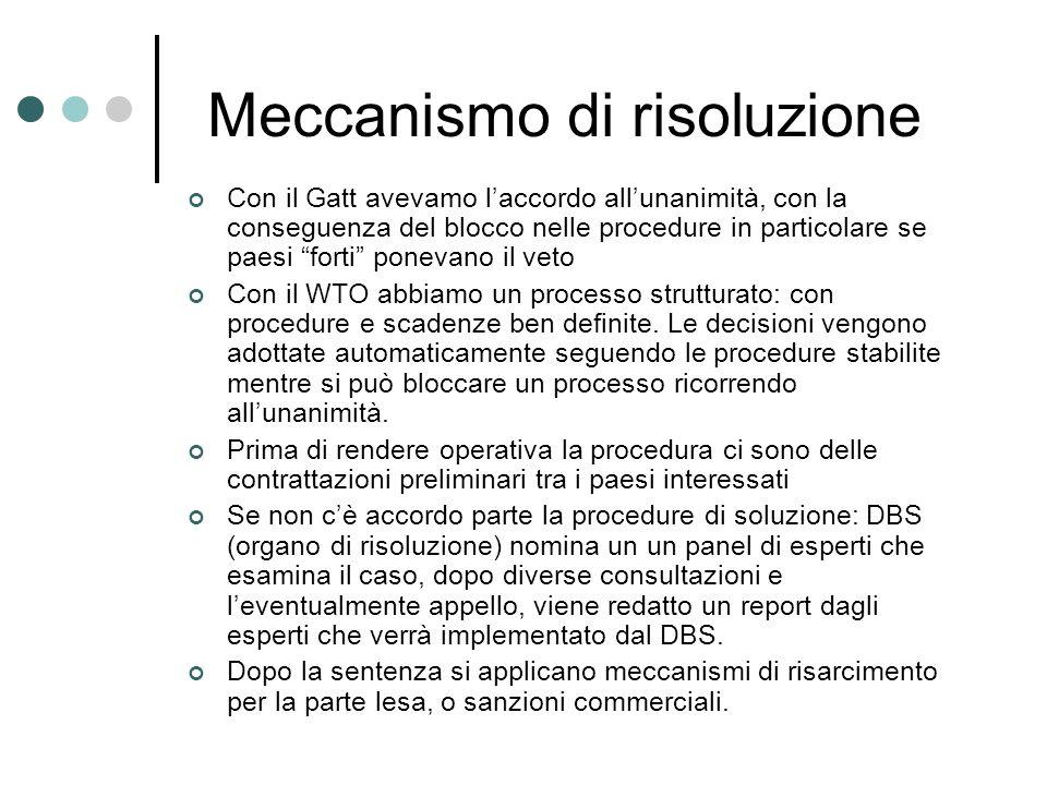 Meccanismo di risoluzione