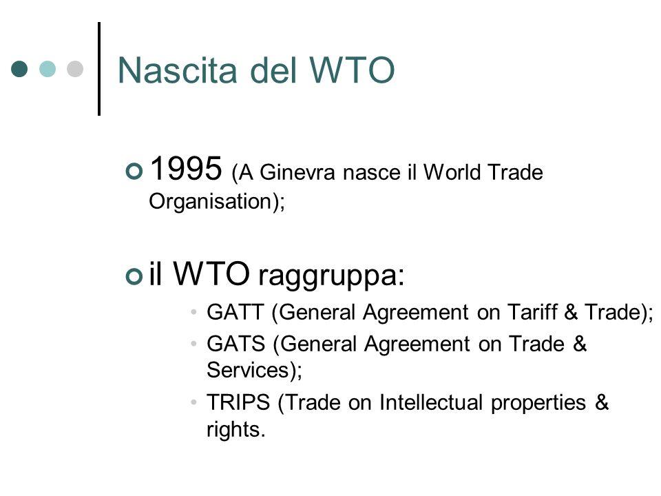 Nascita del WTO 1995 (A Ginevra nasce il World Trade Organisation);