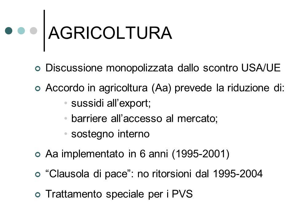 AGRICOLTURA Discussione monopolizzata dallo scontro USA/UE