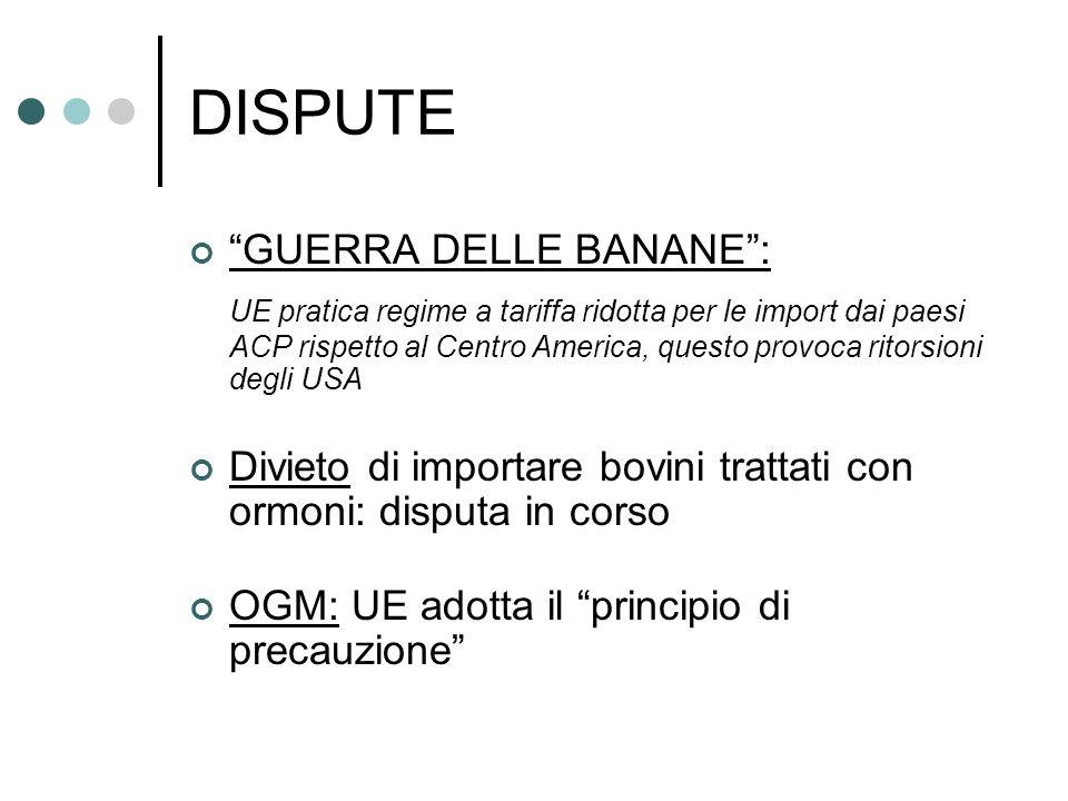 DISPUTE GUERRA DELLE BANANE :