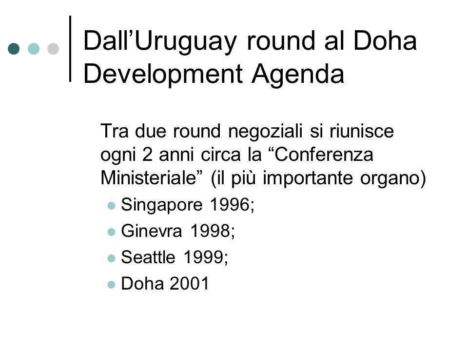 Dall'Uruguay round al Doha Development Agenda
