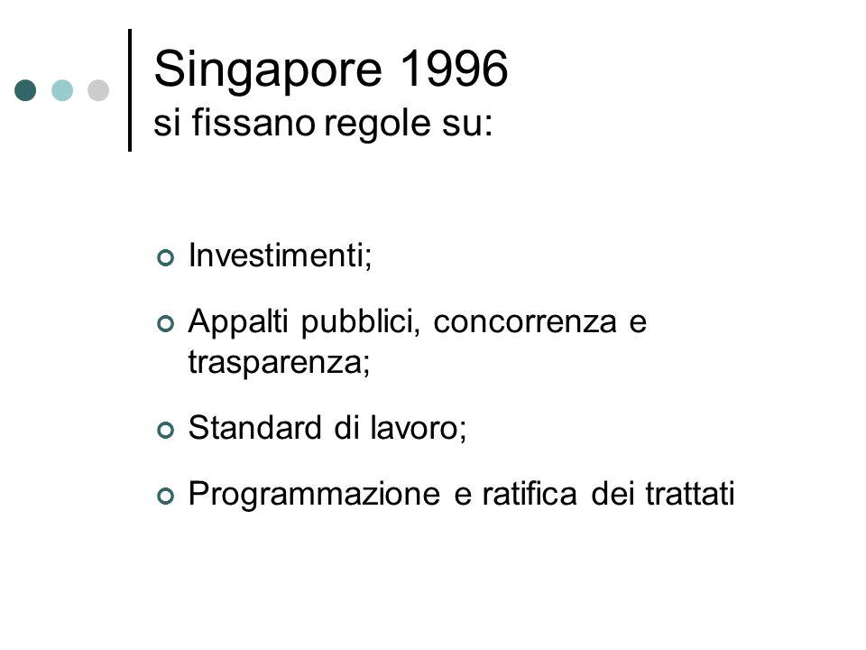 Singapore 1996 si fissano regole su: