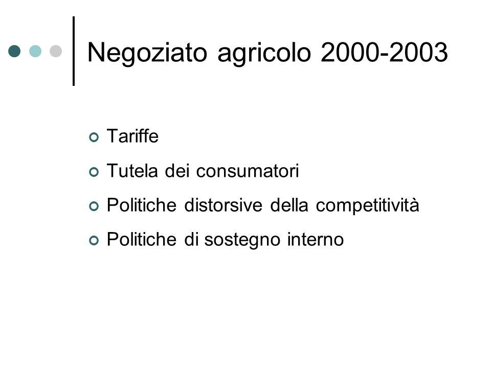Negoziato agricolo 2000-2003 Tariffe Tutela dei consumatori