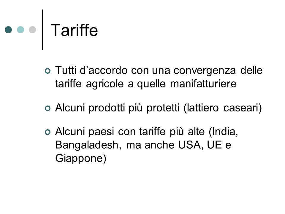 Tariffe Tutti d'accordo con una convergenza delle tariffe agricole a quelle manifatturiere. Alcuni prodotti più protetti (lattiero caseari)