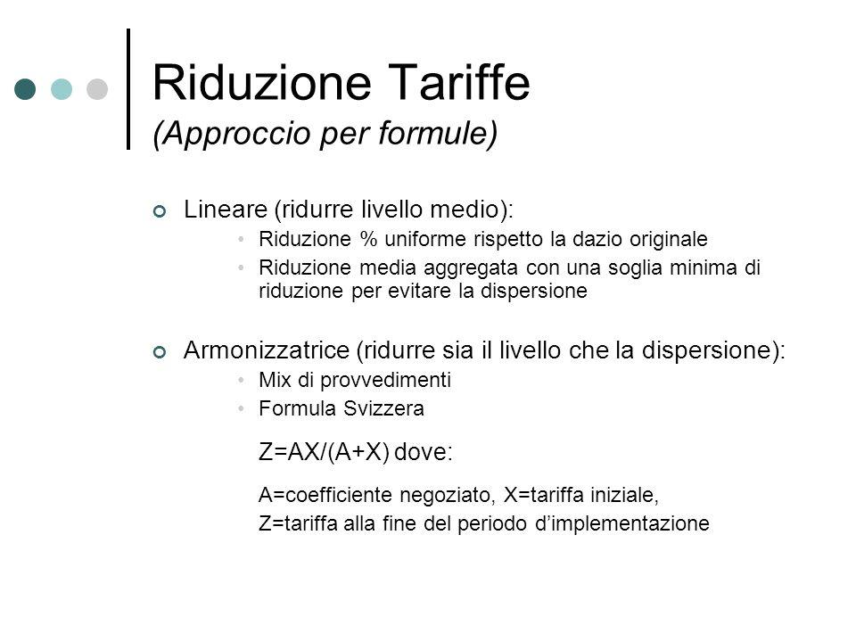 Riduzione Tariffe (Approccio per formule)
