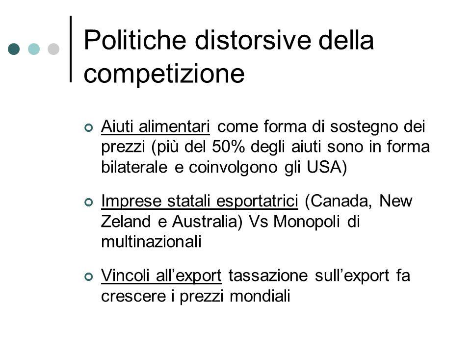 Politiche distorsive della competizione