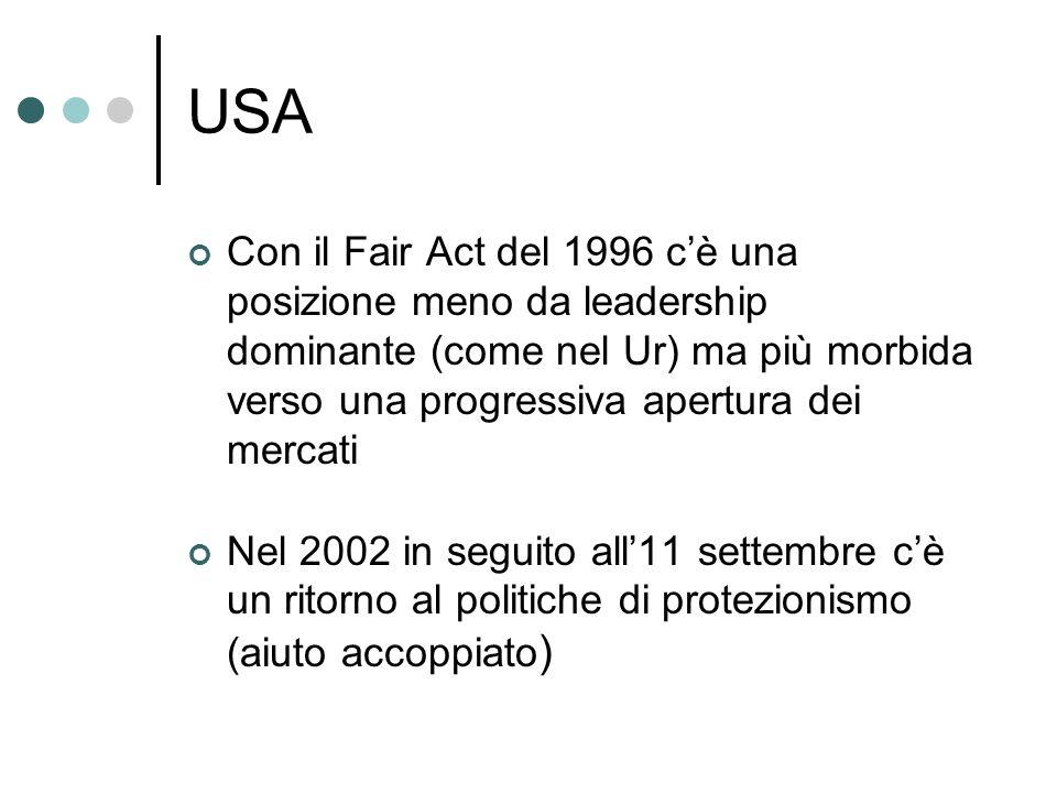 USA Con il Fair Act del 1996 c'è una posizione meno da leadership dominante (come nel Ur) ma più morbida verso una progressiva apertura dei mercati.