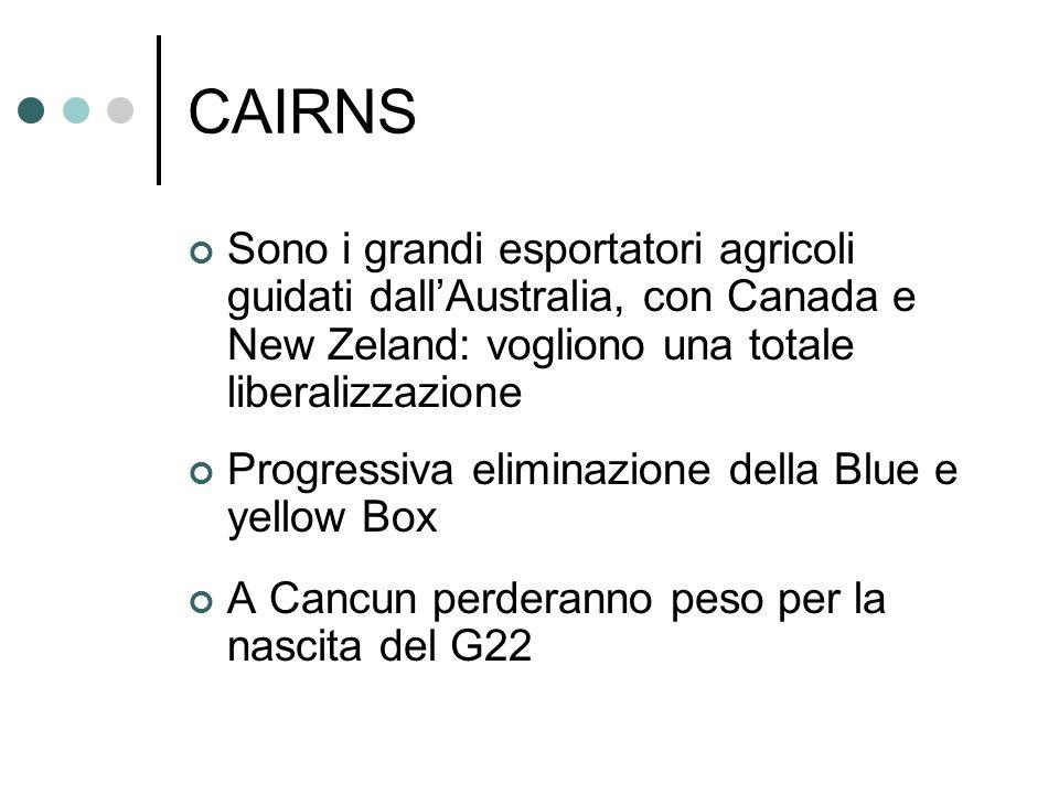 CAIRNS Sono i grandi esportatori agricoli guidati dall'Australia, con Canada e New Zeland: vogliono una totale liberalizzazione.