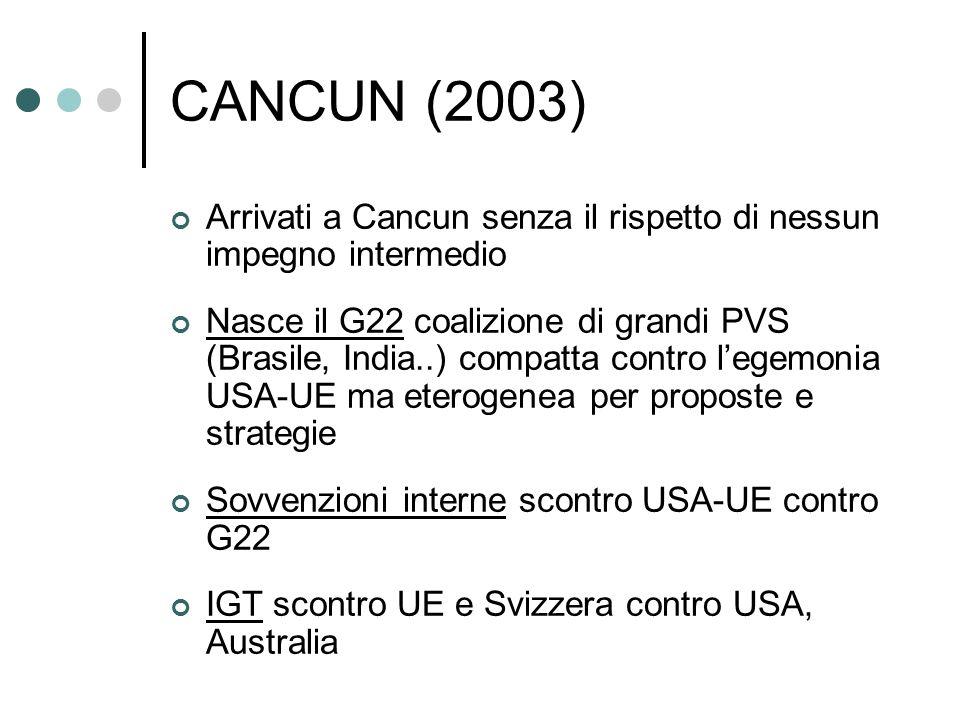 CANCUN (2003) Arrivati a Cancun senza il rispetto di nessun impegno intermedio.