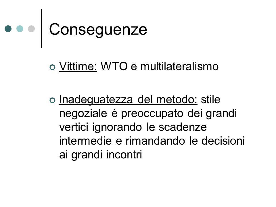 Conseguenze Vittime: WTO e multilateralismo