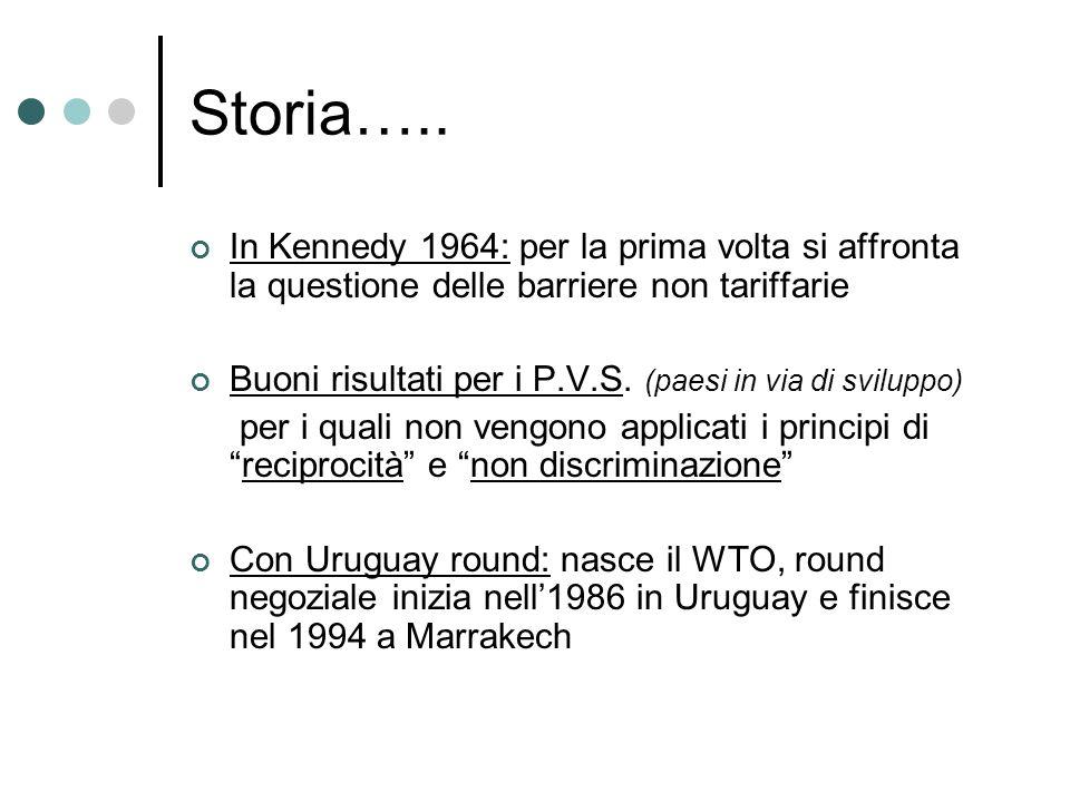 Storia….. In Kennedy 1964: per la prima volta si affronta la questione delle barriere non tariffarie.