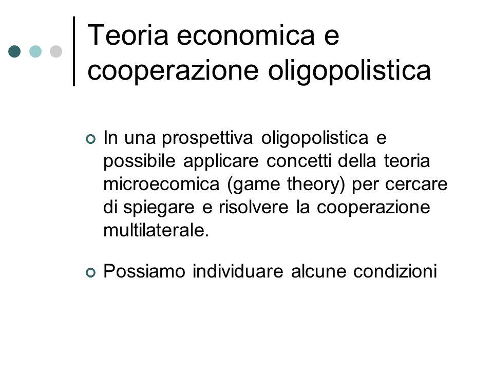 Teoria economica e cooperazione oligopolistica