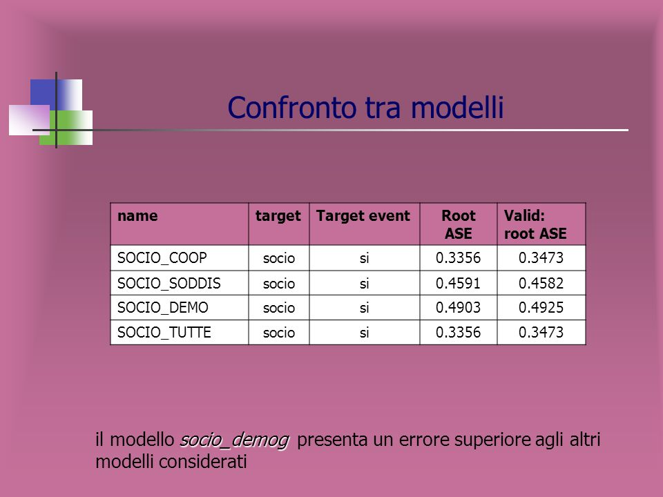 Confronto tra modelli name. target. Target event. Root ASE. Valid: root ASE. SOCIO_COOP. socio.