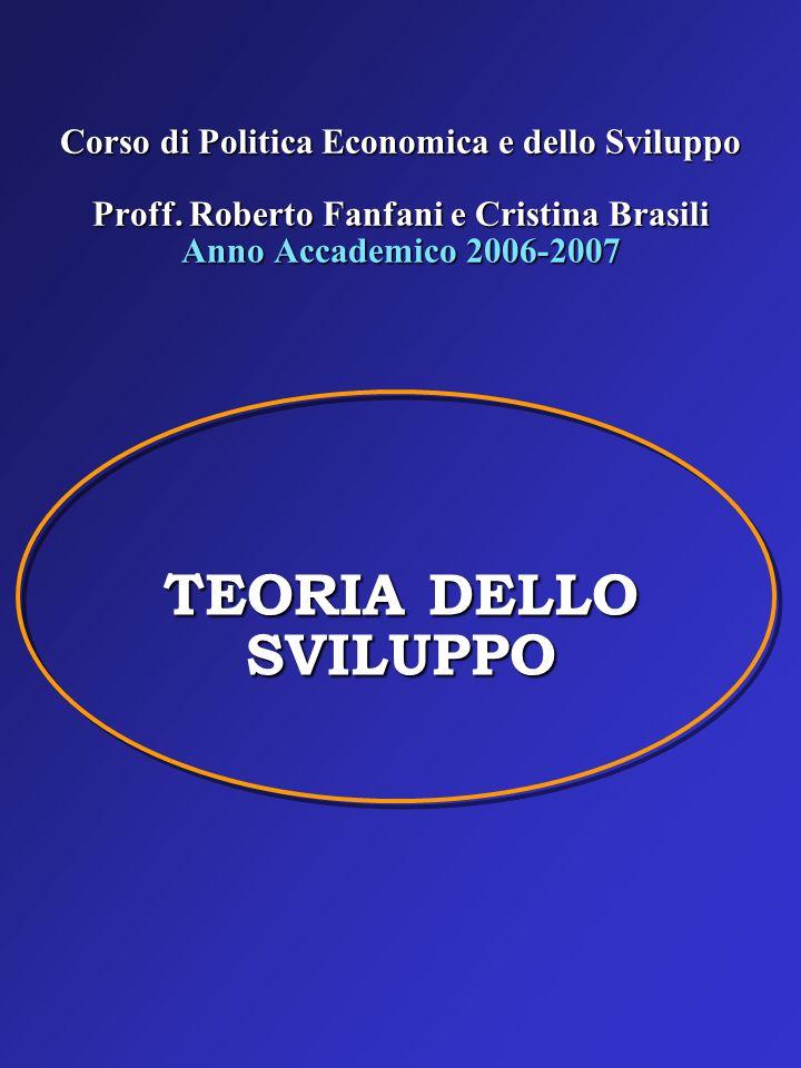 Corso di Politica Economica e dello Sviluppo Proff