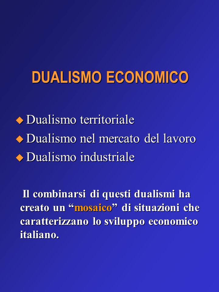 DUALISMO ECONOMICO Dualismo territoriale