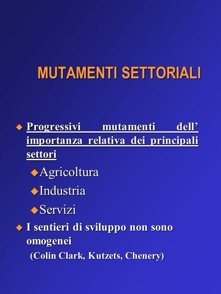 MUTAMENTI SETTORIALI Agricoltura Industria Servizi