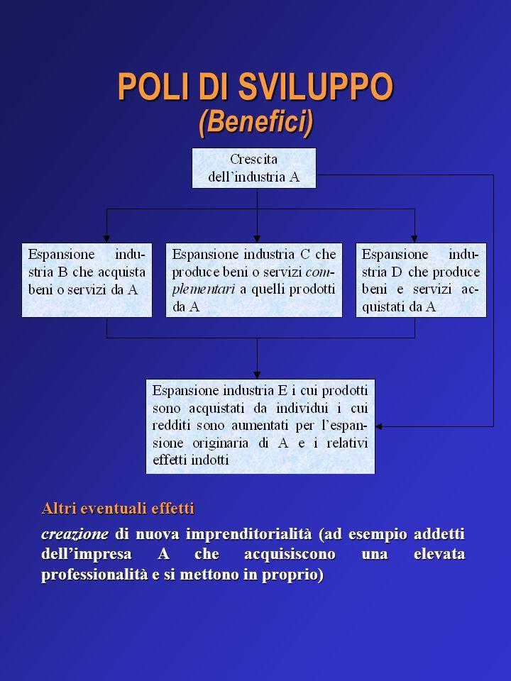 POLI DI SVILUPPO (Benefici)