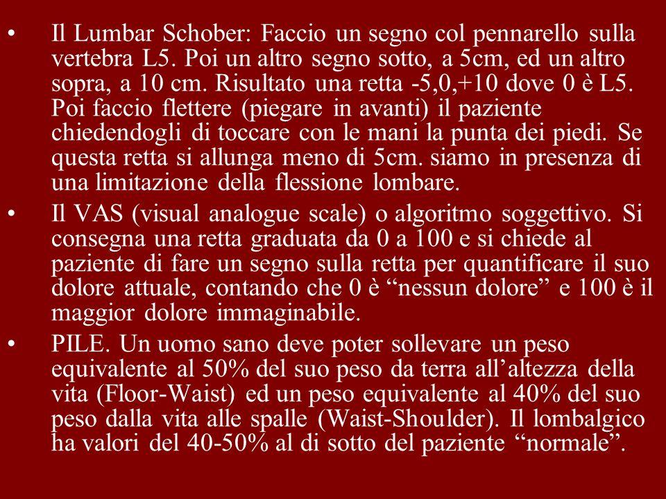 Il Lumbar Schober: Faccio un segno col pennarello sulla vertebra L5