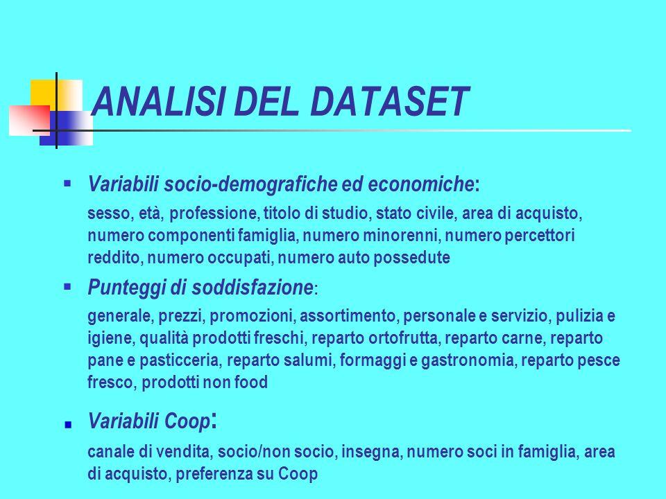 ANALISI DEL DATASET Variabili socio-demografiche ed economiche: