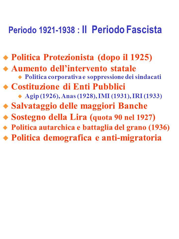 Periodo 1921-1938 : Il Periodo Fascista