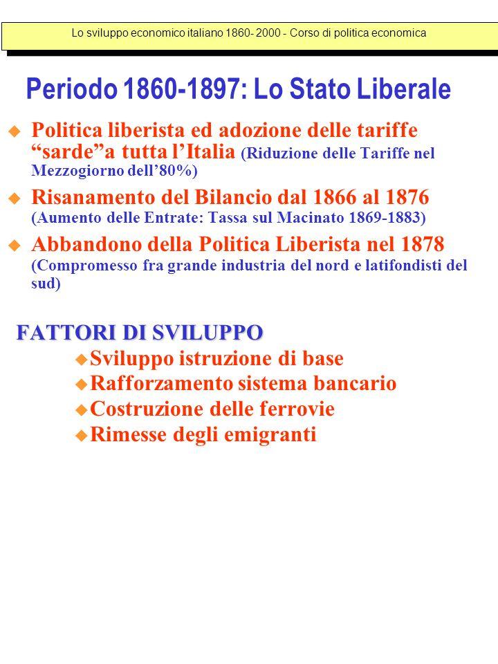 Periodo 1860-1897: Lo Stato Liberale
