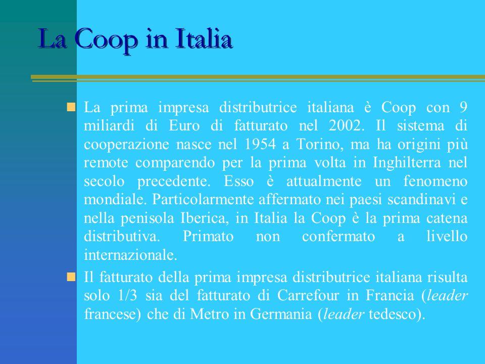 La Coop in Italia