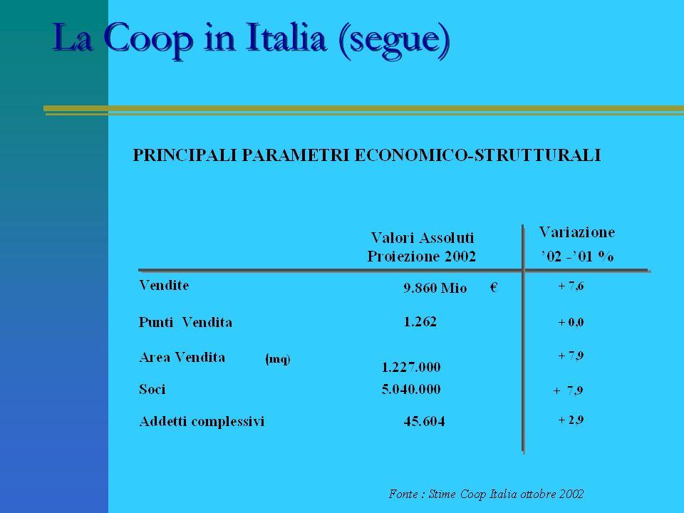 La Coop in Italia (segue)