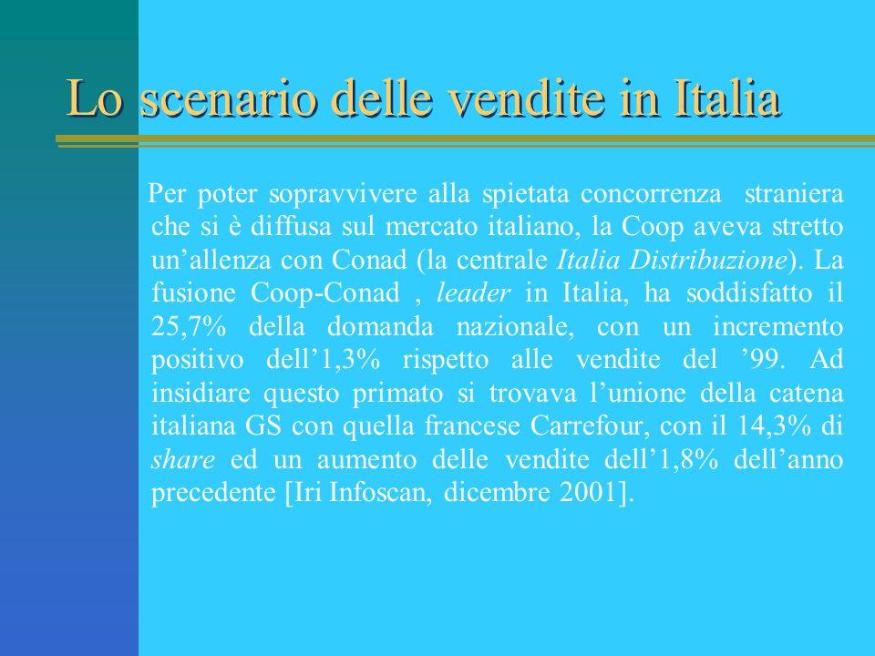 Lo scenario delle vendite in Italia