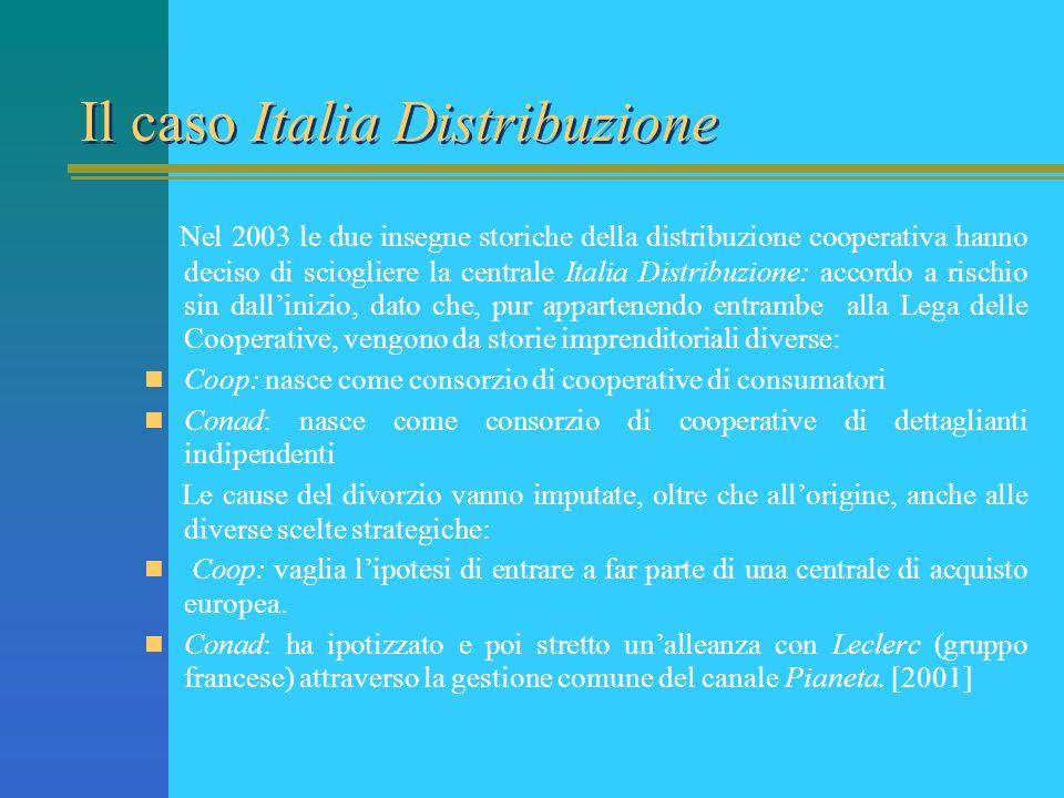 Il caso Italia Distribuzione